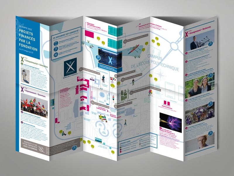 Mailing print sous forme de carte adressé aux donateurs, pour visualiser les projets de la Fondation de l'École polytechnique Paris Saclay